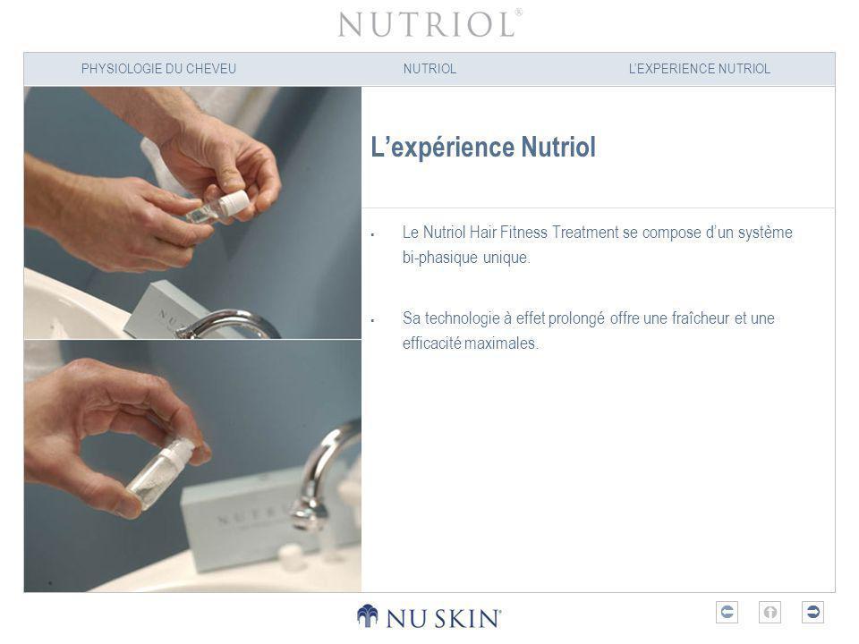 PHYSIOLOGIE DU CHEVEUNUTRIOLLEXPERIENCE NUTRIOL Lexpérience Nutriol Le Nutriol Hair Fitness Treatment se compose dun système bi-phasique unique. Sa te