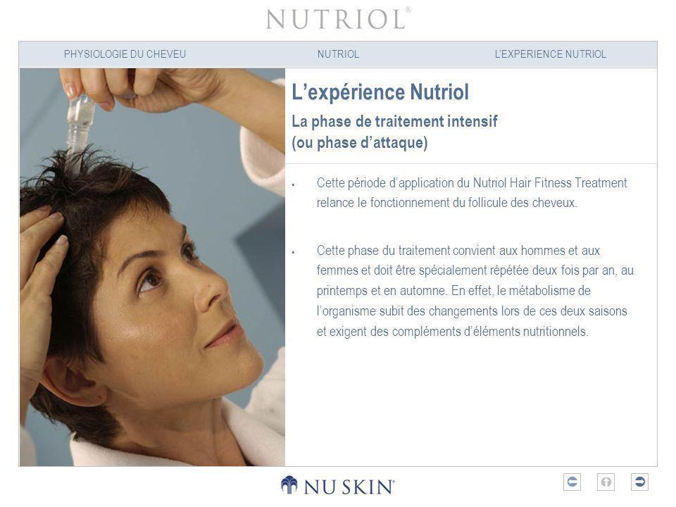 PHYSIOLOGIE DU CHEVEUNUTRIOLLEXPERIENCE NUTRIOL Lexpérience Nutriol La phase de traitement intensif (ou phase dattaque) Cette période dapplication du