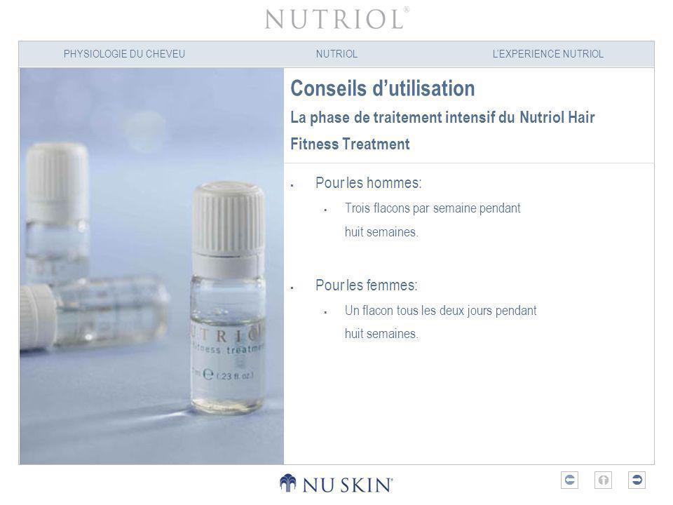 PHYSIOLOGIE DU CHEVEUNUTRIOLLEXPERIENCE NUTRIOL Conseils dutilisation La phase de traitement intensif du Nutriol Hair Fitness Treatment Pour les homme