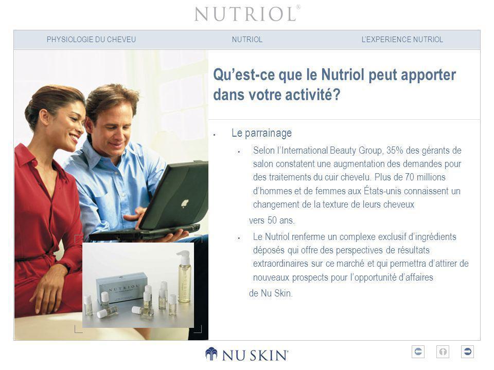 PHYSIOLOGIE DU CHEVEUNUTRIOLLEXPERIENCE NUTRIOL Quest-ce que le Nutriol peut apporter dans votre activité? Le parrainage Selon lInternational Beauty G