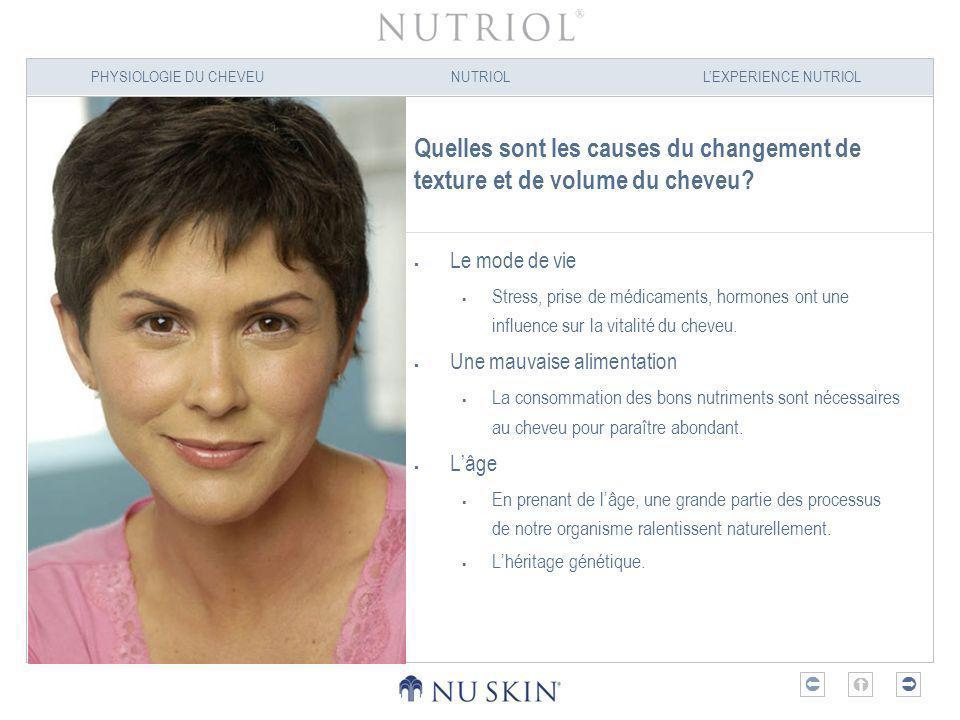 PHYSIOLOGIE DU CHEVEUNUTRIOLLEXPERIENCE NUTRIOL Quelles sont les causes du changement de texture et de volume du cheveu? Le mode de vie Stress, prise