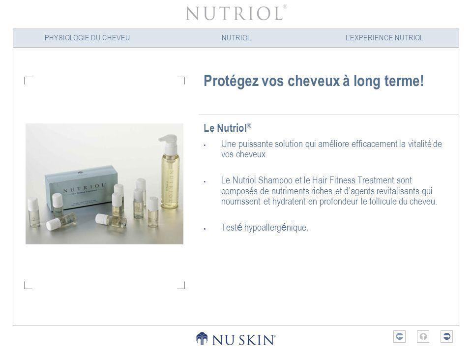 PHYSIOLOGIE DU CHEVEUNUTRIOLLEXPERIENCE NUTRIOL Principal ingrédient actif: le Tricalgoxyl ® Le Tricalgoxyl est lingrédient principal du Nutriol Shampoo et du Nutriol Hair Fitness Treatment.