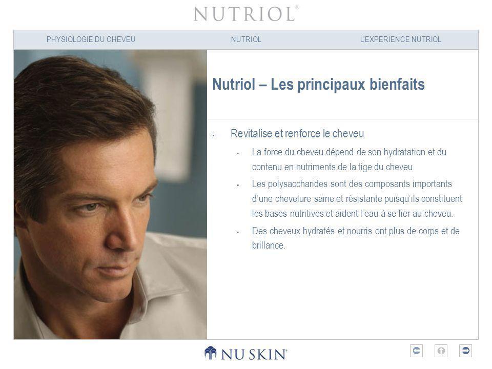 PHYSIOLOGIE DU CHEVEUNUTRIOLLEXPERIENCE NUTRIOL Nutriol – Les principaux bienfaits Revitalise et renforce le cheveu La force du cheveu dépend de son h