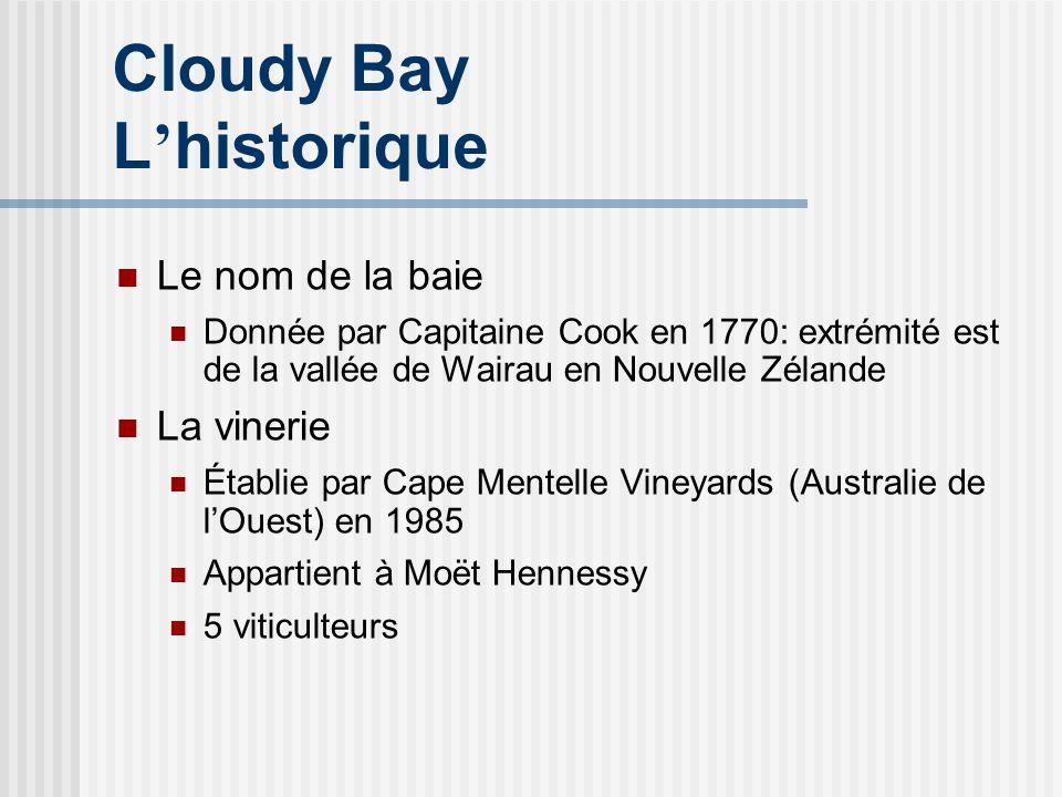 Cloudy Bay: Le site Située à lextrémité Nord de lÎle du Sud de la Nouvelle-Zélande Région de Marlborough Région de culture des moules et des oliviers