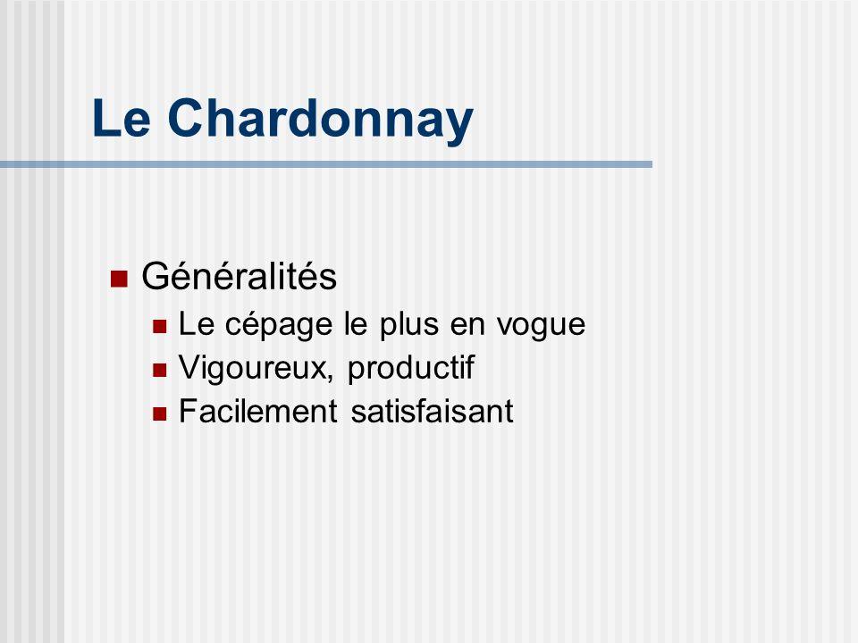 Le Chardonnay Classiquement Pomme, poire Agrumes, melon Ananas, pêche Beurre, cire Miel, caramel Vanille, épices Laine mouillée (bourgogne) Minéraux et pierre à fusil (chablis)
