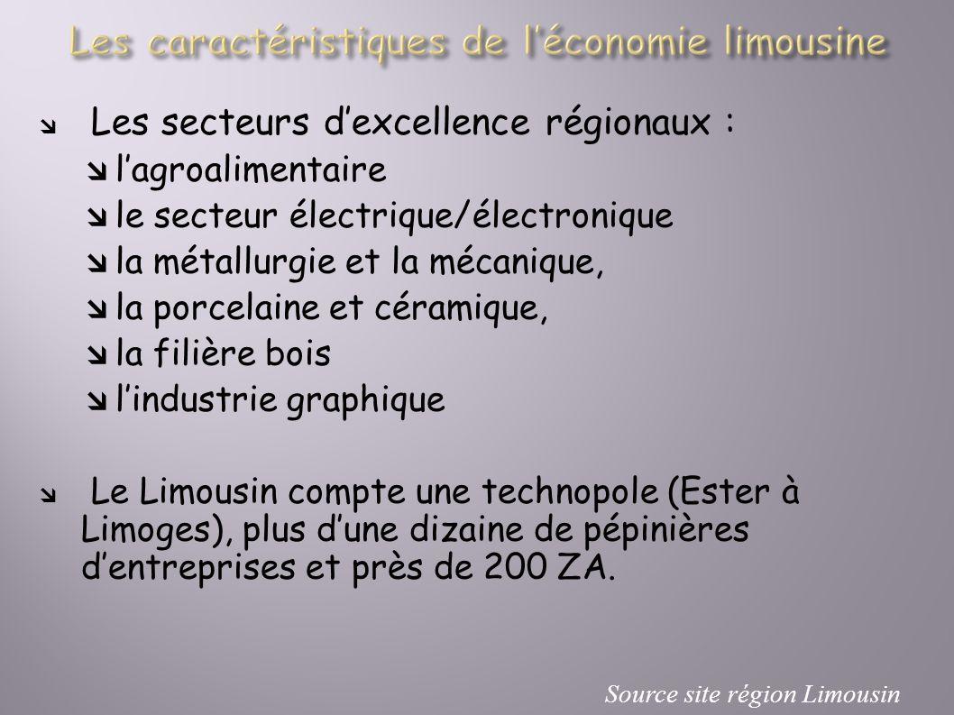 Les secteurs dexcellence régionaux : lagroalimentaire le secteur électrique/électronique la métallurgie et la mécanique, la porcelaine et céramique, l