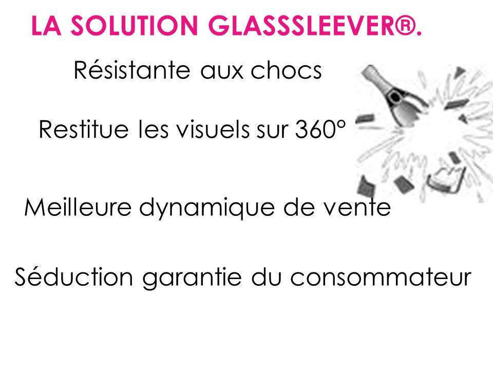 Meilleure dynamique de vente Résistante aux chocs Restitue les visuels sur 360° Séduction garantie du consommateur LA SOLUTION GLASSSLEEVER®.