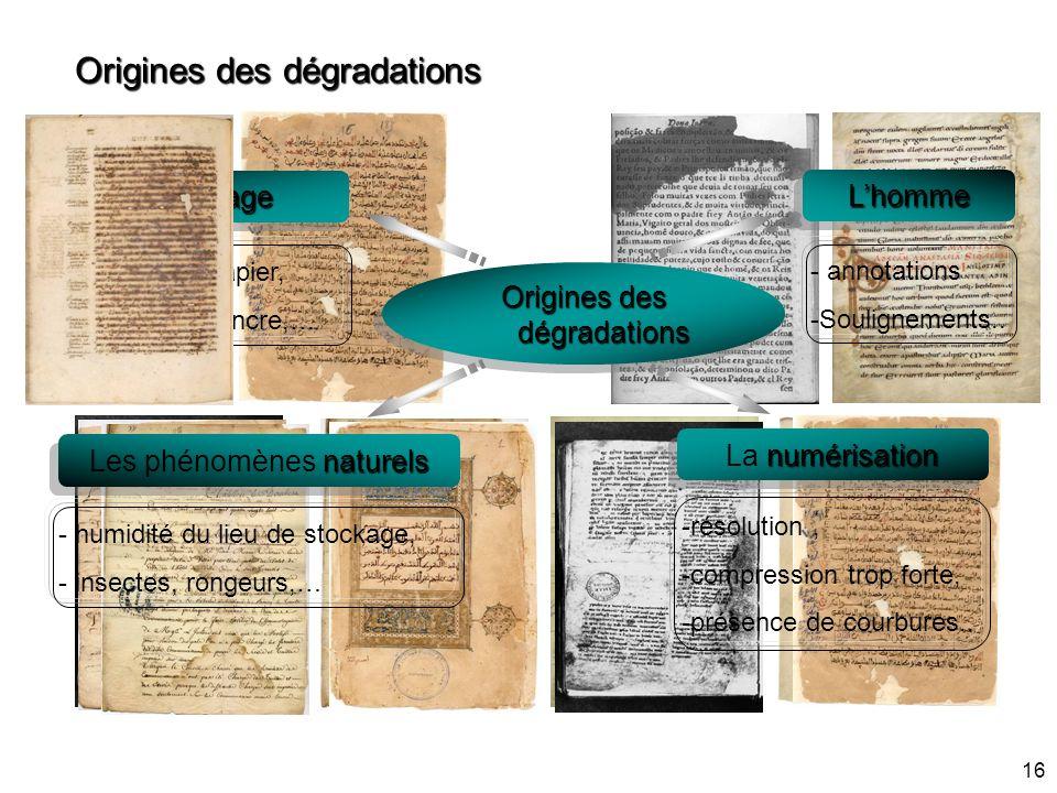 16 Origines des dégradations - qualité du papier, qualité du papier, - acidité de lencre,… acidité de lencre,… Louvrage -résolution,résolution, -compr