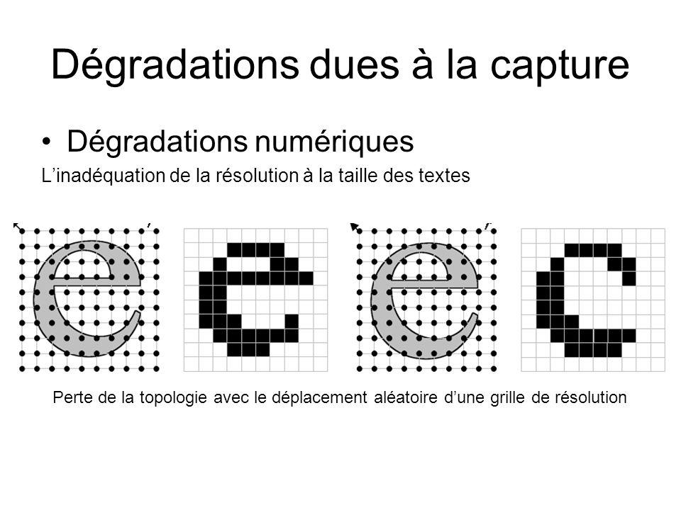 Dégradations dues à la capture Dégradations numériques Linadéquation de la résolution à la taille des textes Perte de la topologie avec le déplacement aléatoire dune grille de résolution