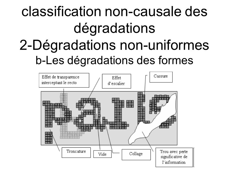 classification non-causale des dégradations 2-Dégradations non-uniformes b-Les dégradations des formes