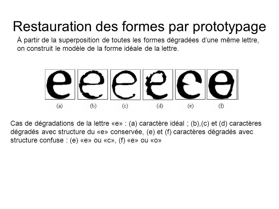 Restauration des formes par prototypage Cas de dégradations de la lettre «e» : (a) caractère idéal ; (b),(c) et (d) caractères dégradés avec structure du «e» conservée, (e) et (f) caractères dégradés avec structure confuse : (e) «e» ou «c», (f) «e» ou «o» À partir de la superposition de toutes les formes dégradées dune même lettre, on construit le modèle de la forme idéale de la lettre.