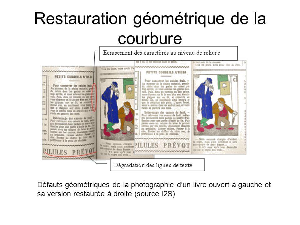 Restauration géométrique de la courbure Défauts géométriques de la photographie dun livre ouvert à gauche et sa version restaurée à droite (source I2S)