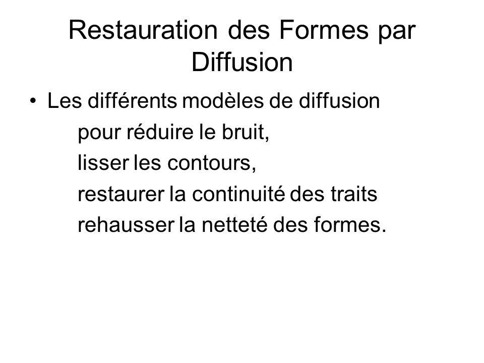 Restauration des Formes par Diffusion Les différents modèles de diffusion pour réduire le bruit, lisser les contours, restaurer la continuité des traits rehausser la netteté des formes.