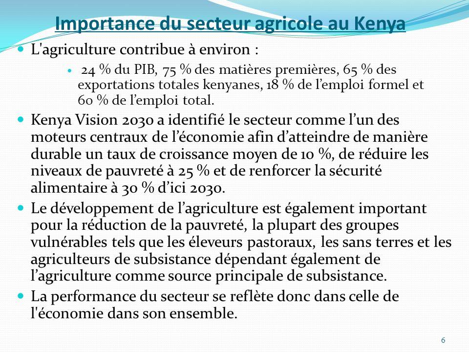 Importance du secteur agricole au Kenya L'agriculture contribue à environ : 24 % du PIB, 75 % des matières premières, 65 % des exportations totales ke