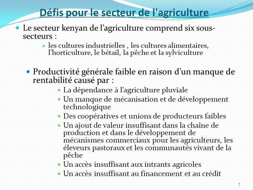 Défis pour le secteur de l'agriculture Le secteur kenyan de lagriculture comprend six sous- secteurs : les cultures industrielles, les cultures alimen