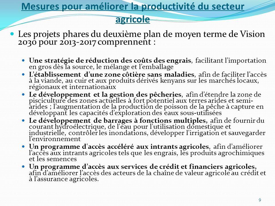 Mesures pour améliorer la productivité du secteur agricole Les projets phares du deuxième plan de moyen terme de Vision 2030 pour 2013-2017 comprennen