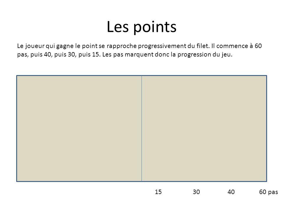 Les points 15 30 40 60 pas Le joueur qui gagne le point se rapproche progressivement du filet. Il commence à 60 pas, puis 40, puis 30, puis 15. Les pa