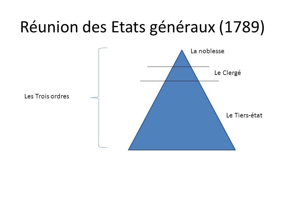 Réunion des Etats généraux (1789) La noblesse Le Clergé Le Tiers-état Les Trois ordres