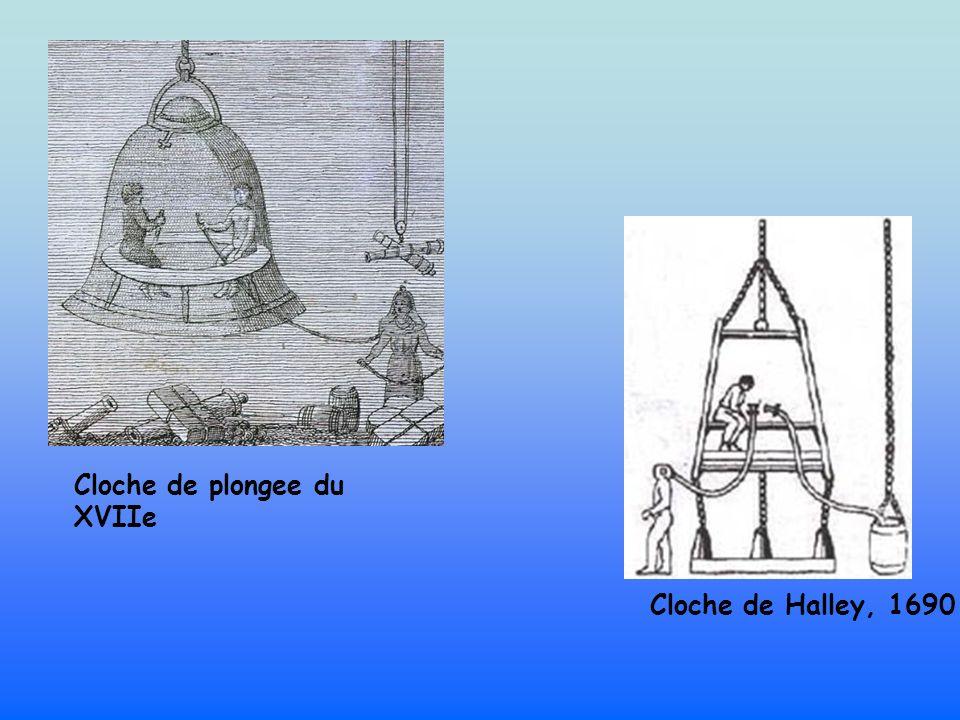 Cloche de plongee du XVIIe Cloche de Halley, 1690