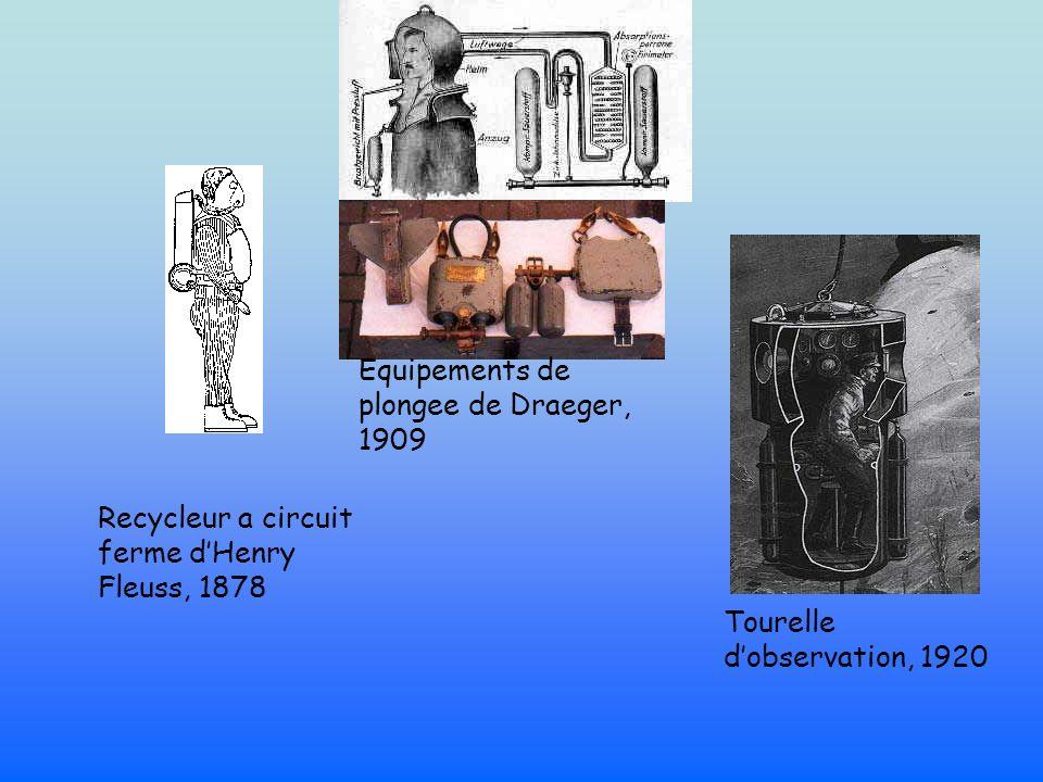 Recycleur a circuit ferme dHenry Fleuss, 1878 Equipements de plongee de Draeger, 1909 Tourelle dobservation, 1920