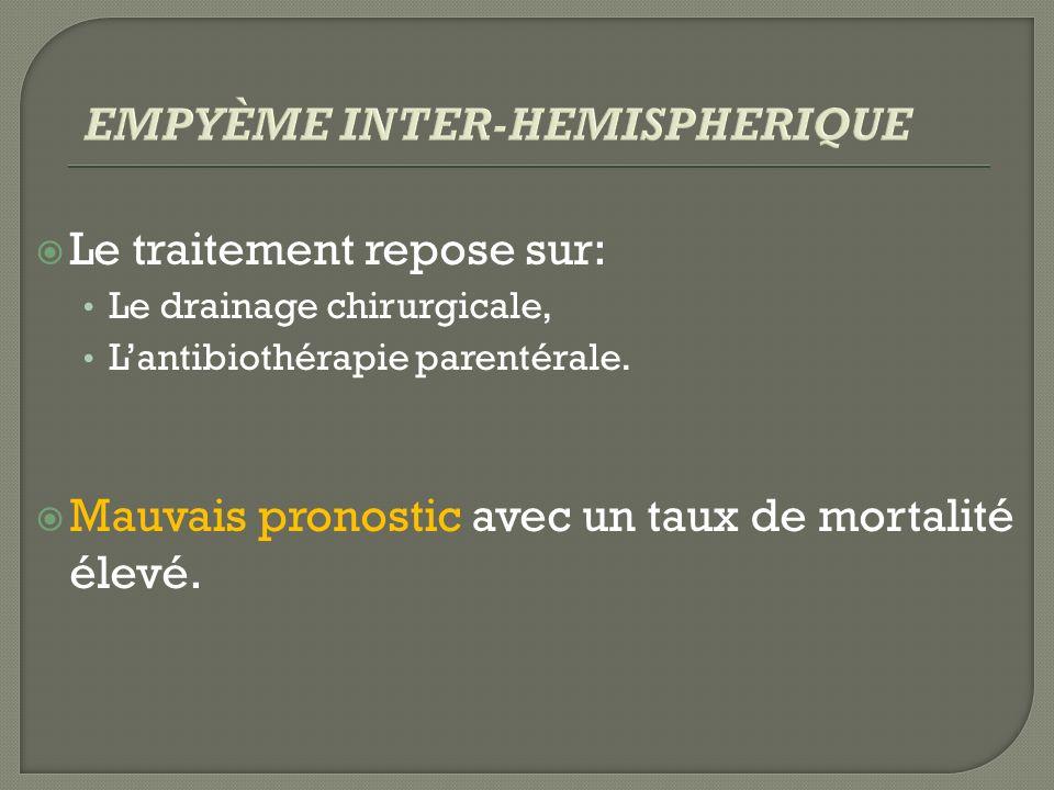 Le traitement repose sur: Le drainage chirurgicale, Lantibiothérapie parentérale. Mauvais pronostic avec un taux de mortalité élevé.