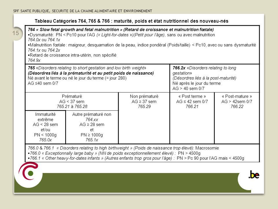 SPF SANTE PUBLIQUE, SECURITE DE LA CHAINE ALIMENTAIRE ET ENVIRONNEMENT 15 Tableau Catégories 764, 765 & 766 : maturité, poids et état nutritionnel des