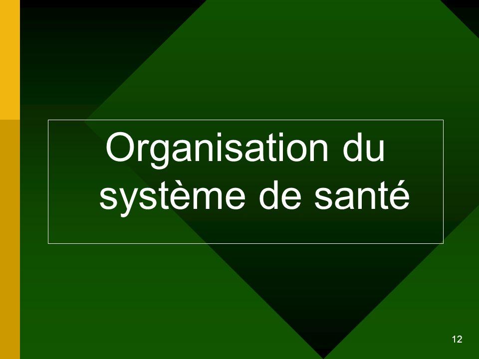 12 Organisation du système de santé