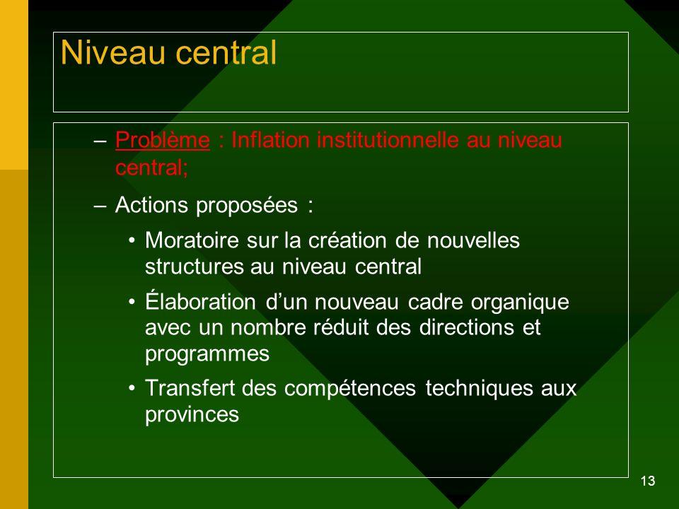 13 Niveau central –Problème : Inflation institutionnelle au niveau central; –Actions proposées : Moratoire sur la création de nouvelles structures au