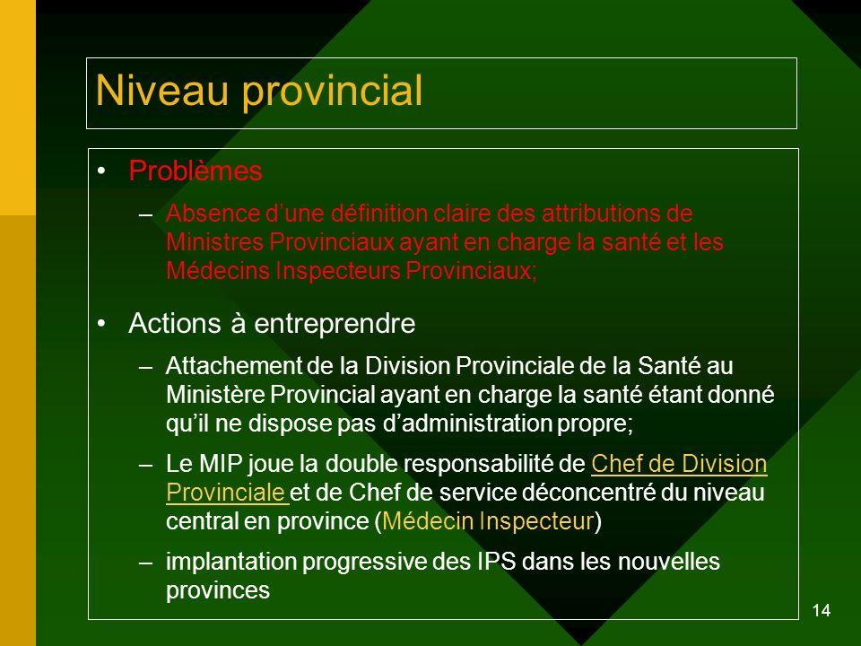 14 Niveau provincial Problèmes –Absence dune définition claire des attributions de Ministres Provinciaux ayant en charge la santé et les Médecins Insp