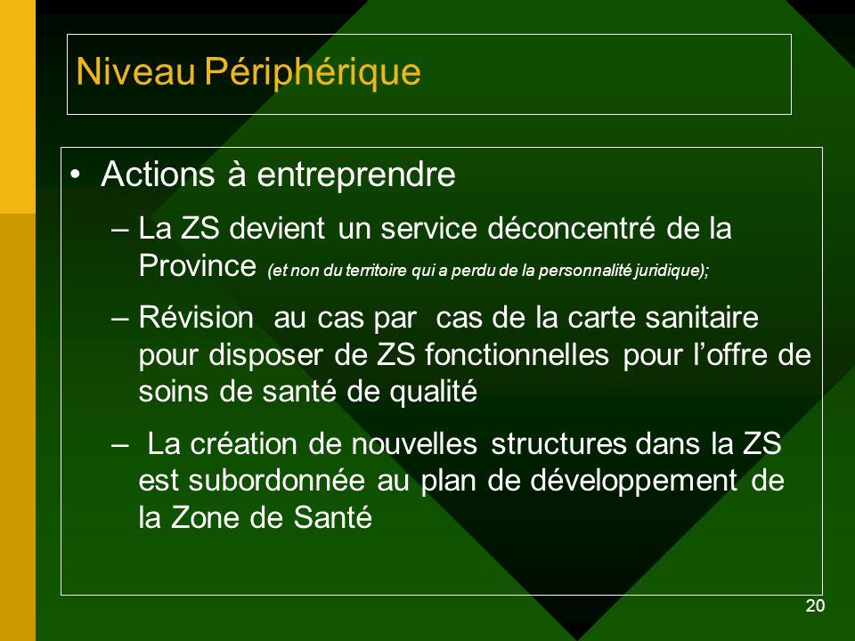 20 Niveau Périphérique Actions à entreprendre –La ZS devient un service déconcentré de la Province (et non du territoire qui a perdu de la personnalit