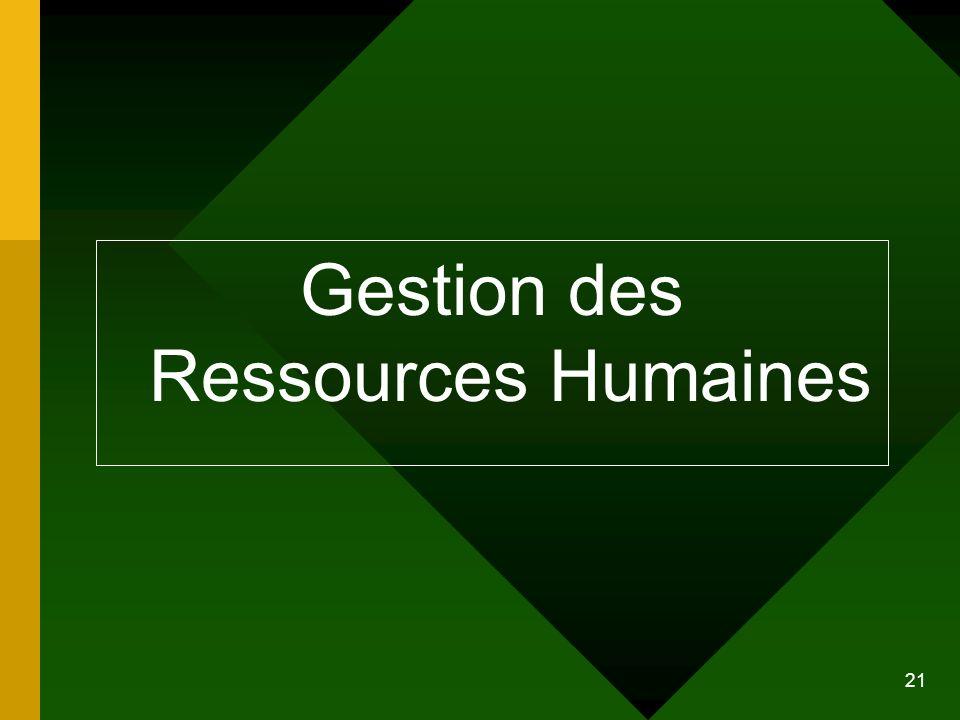 21 Gestion des Ressources Humaines