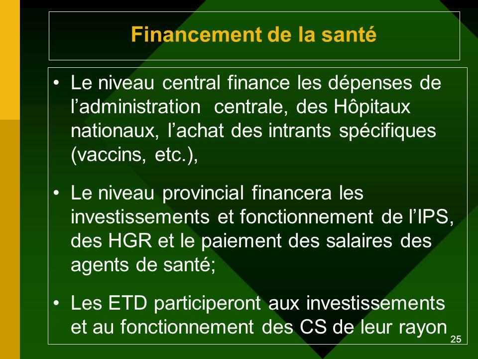 25 Financement de la santé Le niveau central finance les dépenses de ladministration centrale, des Hôpitaux nationaux, lachat des intrants spécifiques