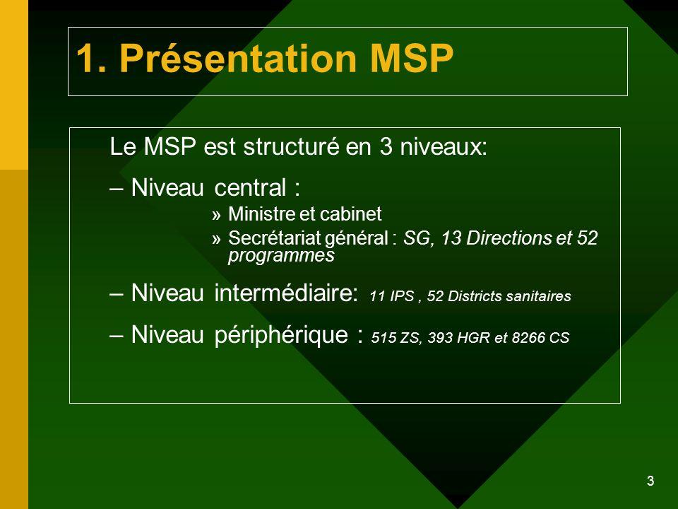 3 1. Présentation MSP Le MSP est structuré en 3 niveaux: –Niveau central : »Ministre et cabinet »Secrétariat général : SG, 13 Directions et 52 program