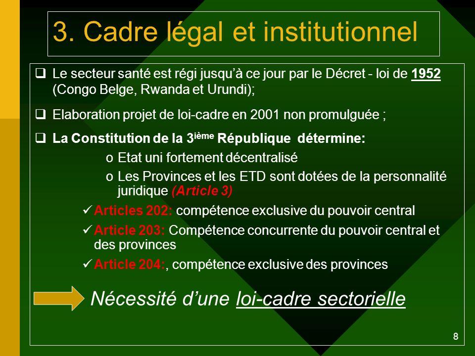 8 3. Cadre légal et institutionnel Le secteur santé est régi jusquà ce jour par le Décret - loi de 1952 (Congo Belge, Rwanda et Urundi); Elaboration p