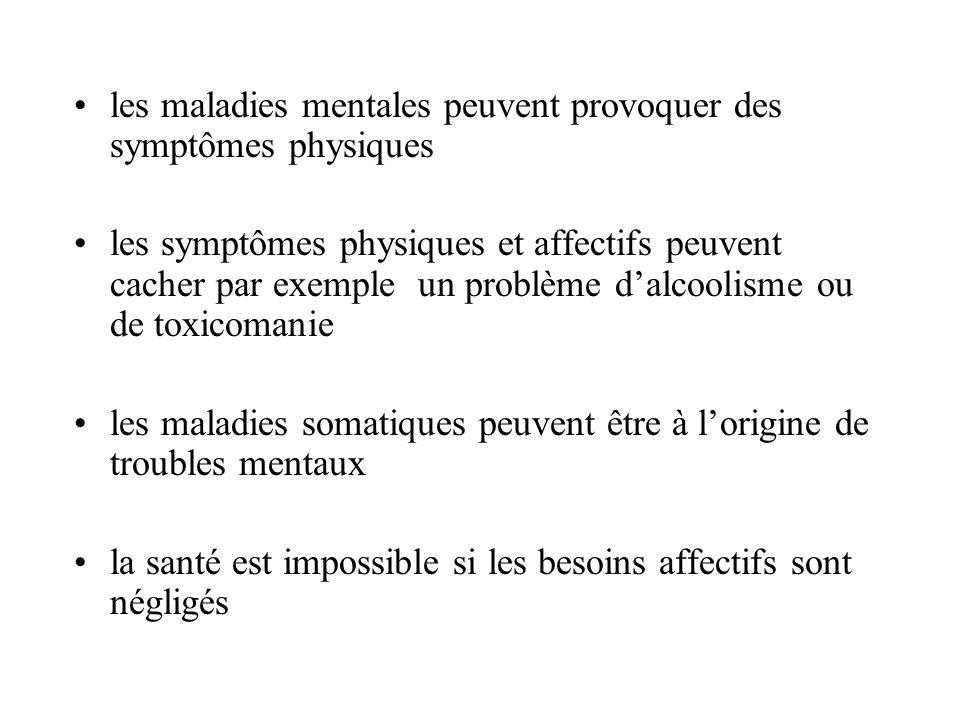 les maladies mentales peuvent provoquer des symptômes physiques les symptômes physiques et affectifs peuvent cacher par exemple un problème dalcoolism