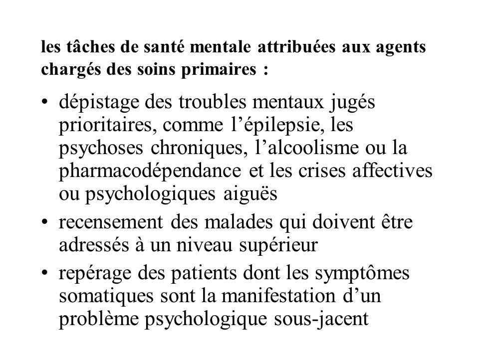 les tâches de santé mentale attribuées aux agents chargés des soins primaires : dépistage des troubles mentaux jugés prioritaires, comme lépilepsie, l