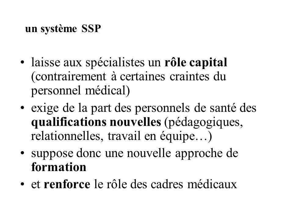 un système SSP laisse aux spécialistes un rôle capital (contrairement à certaines craintes du personnel médical) exige de la part des personnels de sa