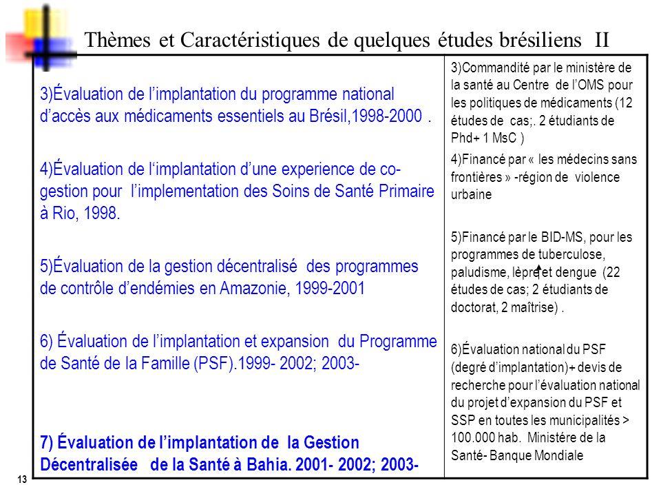 13 3)Évaluation de limplantation du programme national daccès aux médicaments essentiels au Brésil,1998-2000. 4)Évaluation de limplantation dune exper