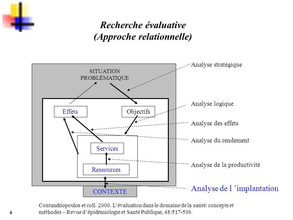 4 SITUATION PROBLÉMATIQUE ObjectifsEffets Services Ressources CONTEXTE Analyse stratégique Analyse logique Analyse des effets Analyse de la productivi