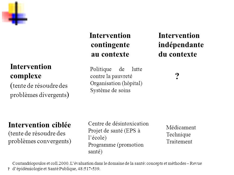 7 Intervention complexe ( tente de résoudre des problèmes divergents ) Intervention ciblée (tente de résoudre des problèmes convergents) Intervention