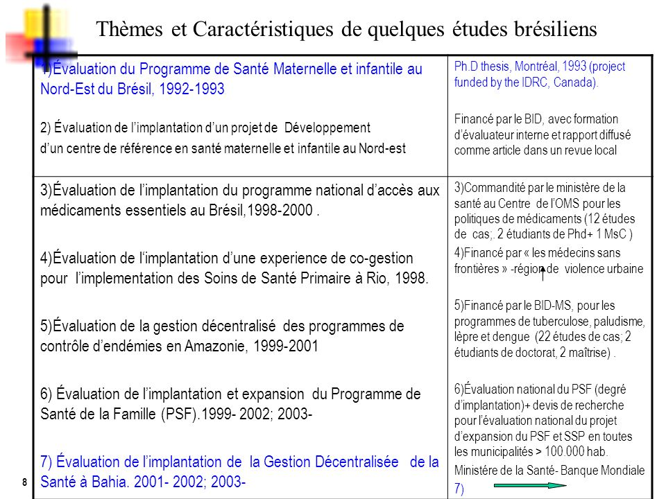 8 1)Évaluation du Programme de Santé Maternelle et infantile au Nord-Est du Brésil, 1992-1993. 2) Évaluation de limplantation dun projet de Développem