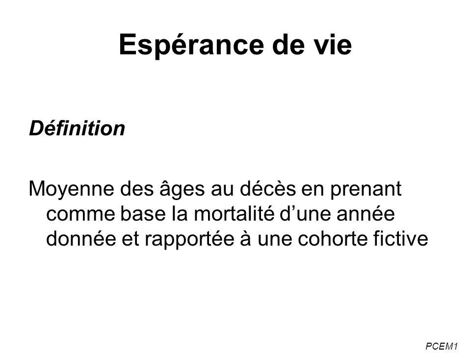 PCEM1 Espérance de vie Définition Moyenne des âges au décès en prenant comme base la mortalité dune année donnée et rapportée à une cohorte fictive