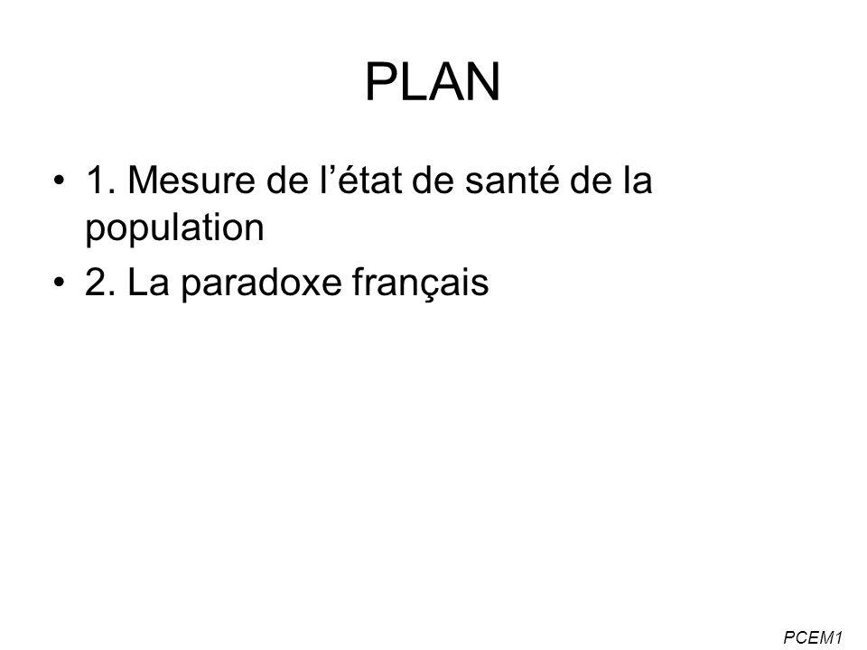 PCEM1 PLAN 1. Mesure de létat de santé de la population 2. La paradoxe français