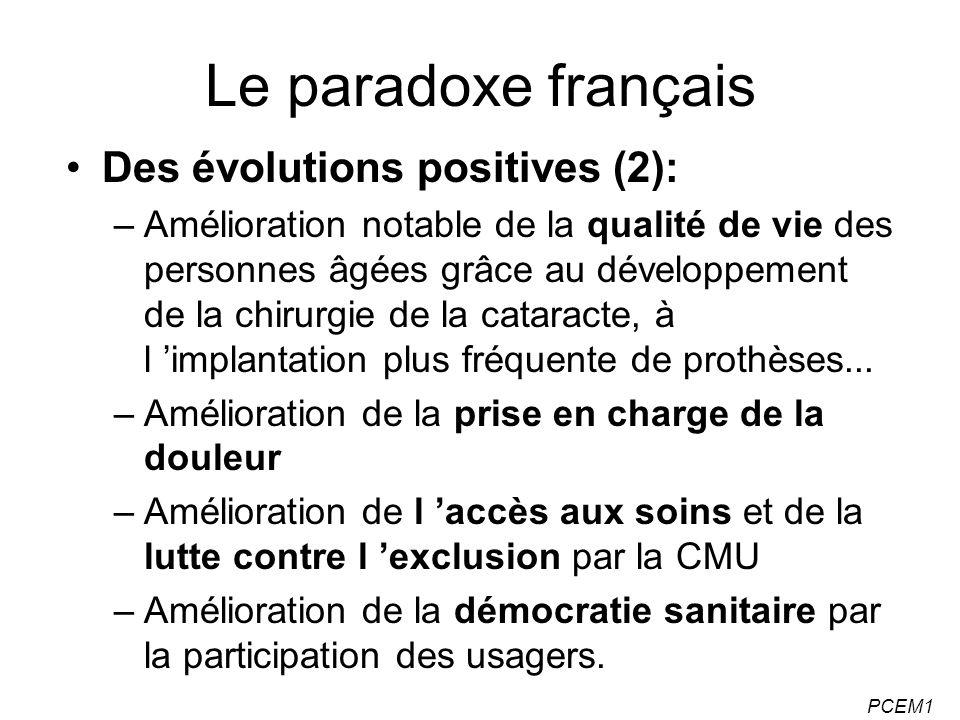 PCEM1 Le paradoxe français Des évolutions positives (2): –Amélioration notable de la qualité de vie des personnes âgées grâce au développement de la c