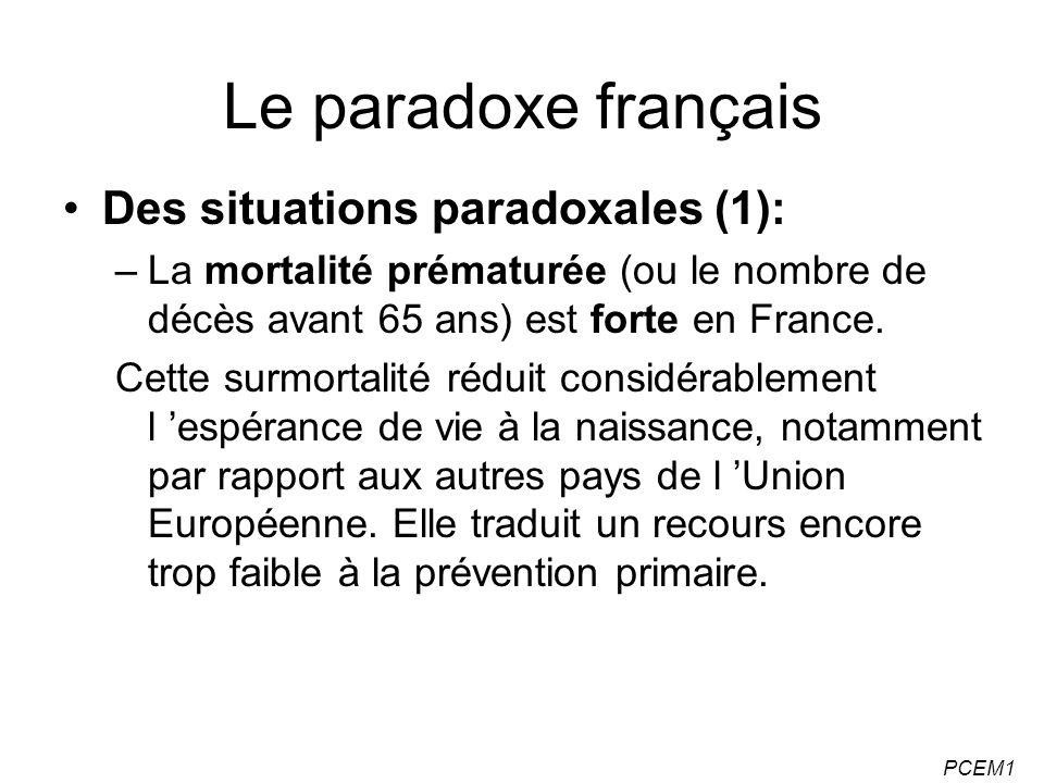 PCEM1 Le paradoxe français Des situations paradoxales (1): –La mortalité prématurée (ou le nombre de décès avant 65 ans) est forte en France. Cette su