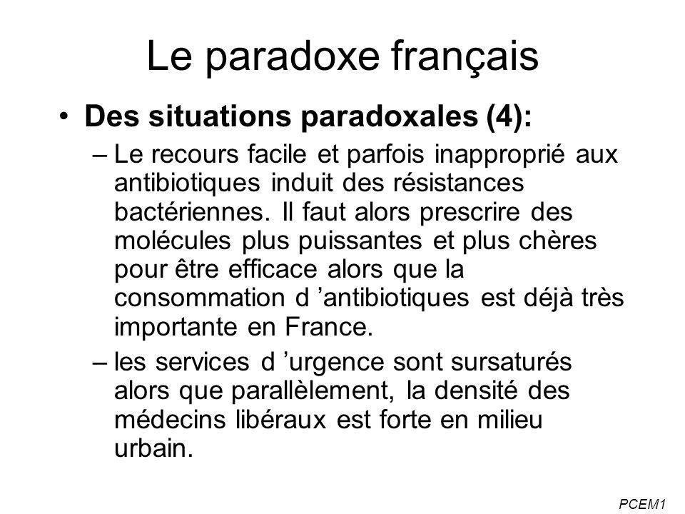 PCEM1 Le paradoxe français Des situations paradoxales (4): –Le recours facile et parfois inapproprié aux antibiotiques induit des résistances bactérie