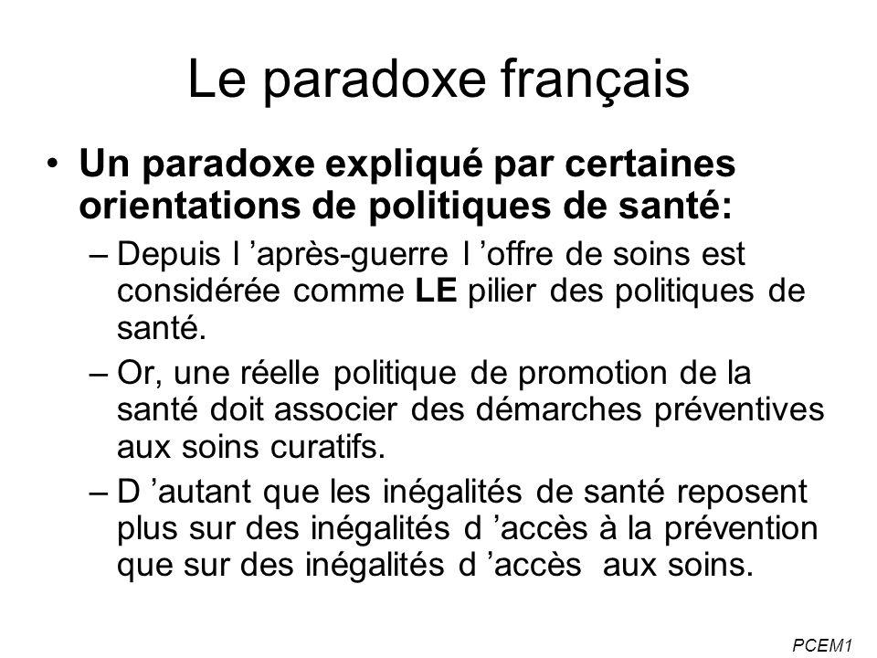PCEM1 Le paradoxe français Un paradoxe expliqué par certaines orientations de politiques de santé: –Depuis l après-guerre l offre de soins est considé