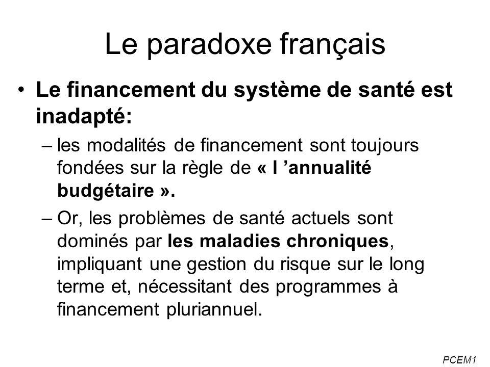 PCEM1 Le paradoxe français Le financement du système de santé est inadapté: –les modalités de financement sont toujours fondées sur la règle de « l an