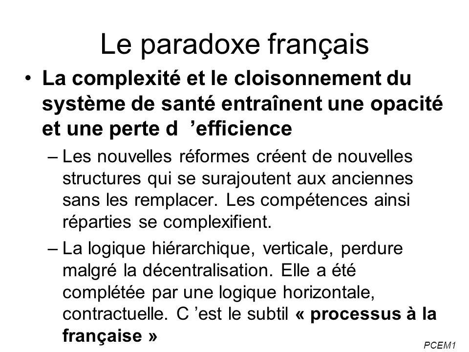 PCEM1 Le paradoxe français La complexité et le cloisonnement du système de santé entraînent une opacité et une perte d efficience –Les nouvelles réfor