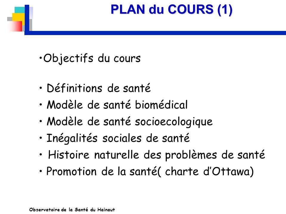 PLAN du COURS (1) Objectifs du cours Définitions de santé Modèle de santé biomédical Modèle de santé socioecologique Inégalités sociales de santé Hist